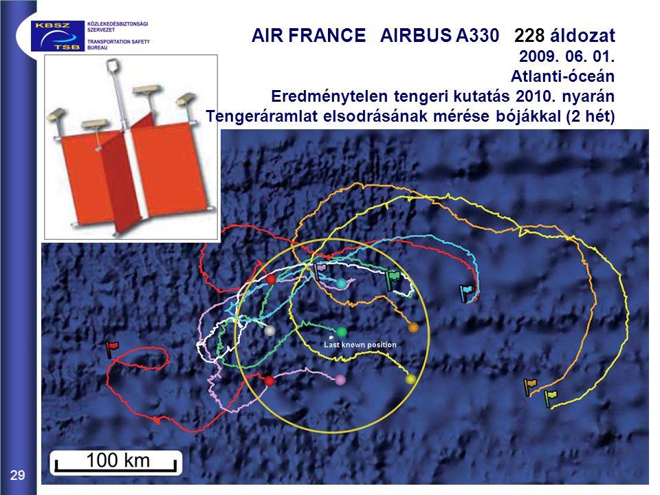 29 AIR FRANCE AIRBUS A330 228 áldozat 2009. 06. 01. Atlanti-óceán Eredménytelen tengeri kutatás 2010. nyarán Tengeráramlat elsodrásának mérése bójákka