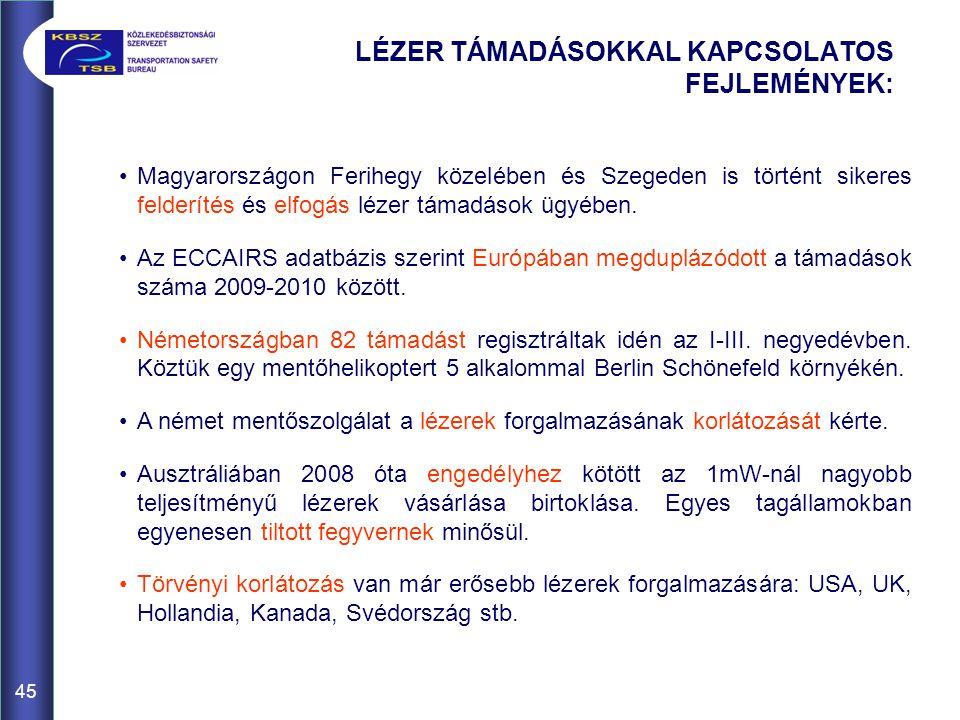 45 LÉZER TÁMADÁSOKKAL KAPCSOLATOS FEJLEMÉNYEK: Magyarországon Ferihegy közelében és Szegeden is történt sikeres felderítés és elfogás lézer támadások