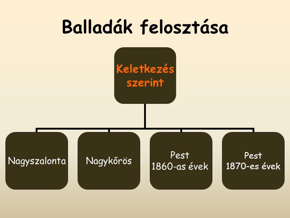 Balladák felosztása Keletkezés szerint NagyszalontaNagykőrös Pest 1860-as évek Pest 1870-es évek