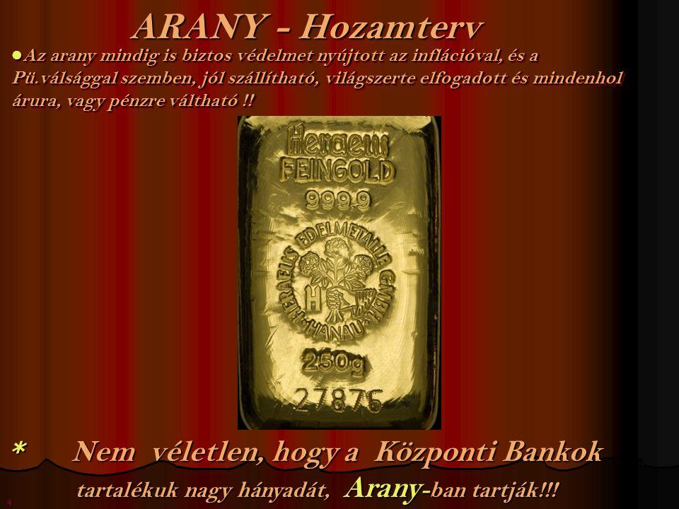 4 ARANY - Hozamterv Az arany mindig is biztos védelmet nyújtott az inflációval, és a Pü.válsággal szemben, jól szállítható, világszerte elfogadott és mindenhol árura, vagy pénzre váltható !.
