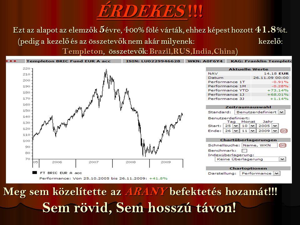 Mostantól a B efektetési a rany piacát (999.9) Bárki, könnyen elérheti!.