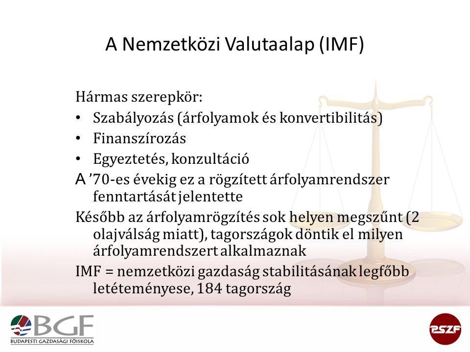 A Nemzetközi Valutaalap (IMF) Hármas szerepkör: Szabályozás (árfolyamok és konvertibilitás) Finanszírozás Egyeztetés, konzultáció A '70-es évekig ez a rögzített árfolyamrendszer fenntartását jelentette Később az árfolyamrögzítés sok helyen megszűnt (2 olajválság miatt), tagországok döntik el milyen árfolyamrendszert alkalmaznak IMF = nemzetközi gazdaság stabilitásának legfőbb letéteményese, 184 tagország
