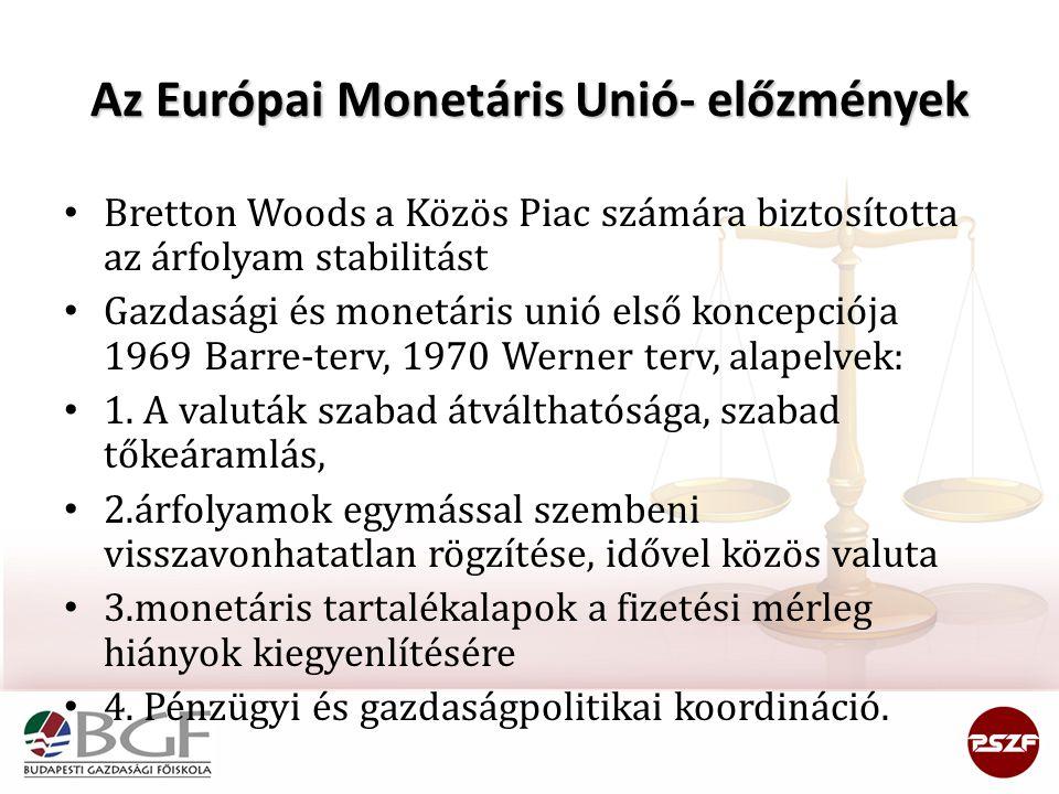 Az Európai Monetáris Unió- előzmények Bretton Woods a Közös Piac számára biztosította az árfolyam stabilitást Gazdasági és monetáris unió első koncepc