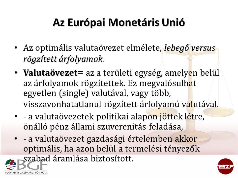 Az Európai Monetáris Unió lebegő versus rögzített árfolyamok. Az optimális valutaövezet elmélete, lebegő versus rögzített árfolyamok. Valutaövezet Val