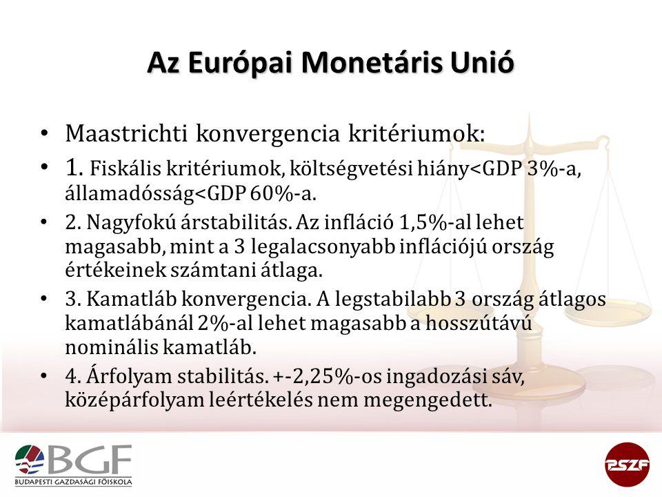 Az Európai Monetáris Unió Maastrichti konvergencia kritériumok: 1. Fiskális kritériumok, költségvetési hiány<GDP 3%-a, államadósság<GDP 60%-a. 2. Nagy