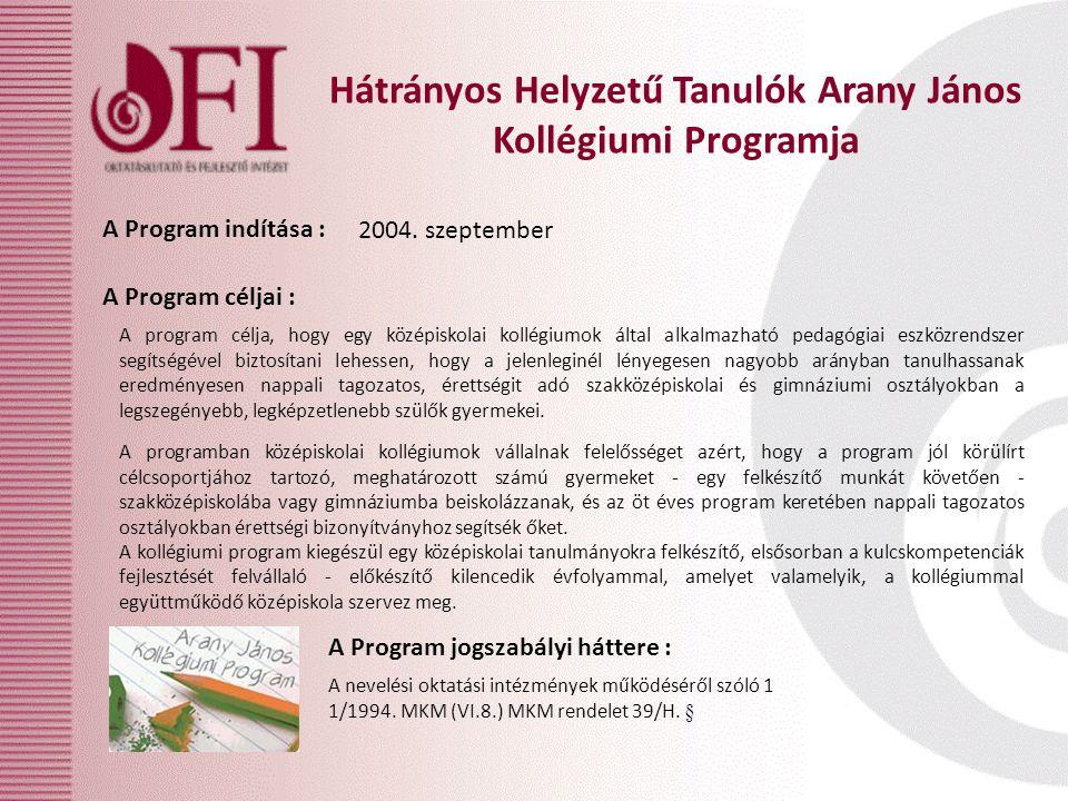 Hátrányos Helyzetű Tanulók Arany János Kollégiumi Programja A Program céljai : A Program jogszabályi háttere : A Program indítása : 2004.