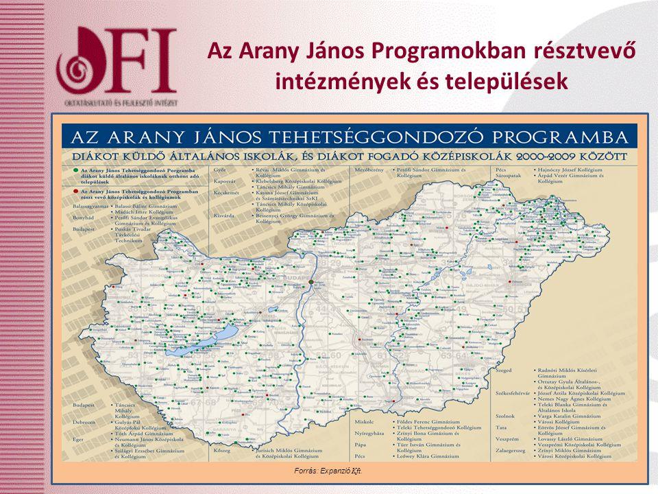 Forrás: Expanzió Kft. Az Arany János Programokban résztvevő intézmények és települések