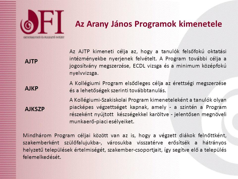 Az Arany János Programok kimenetele Az AJTP kimeneti célja az, hogy a tanulók felsőfokú oktatási intézményekbe nyerjenek felvételt.