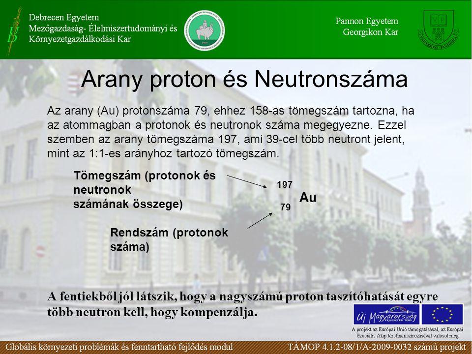 Az utolsó stabil elem A protonok számát azonban nem lehet a végtelenségig növelni.