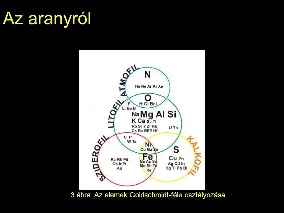 Au érctelepek képződése 1.) Magmás eredetű a) Porfiros(Cu-Au-Mo-Sn) b) Vulkáni könyezetben előforduló sztratiform telepek(Cu-Pb-Zn) (VMS) c) Hirdrotermás Hipotermás(Kalgoorlie, Kolar, Timmins) Epitermás (Au-Ag)