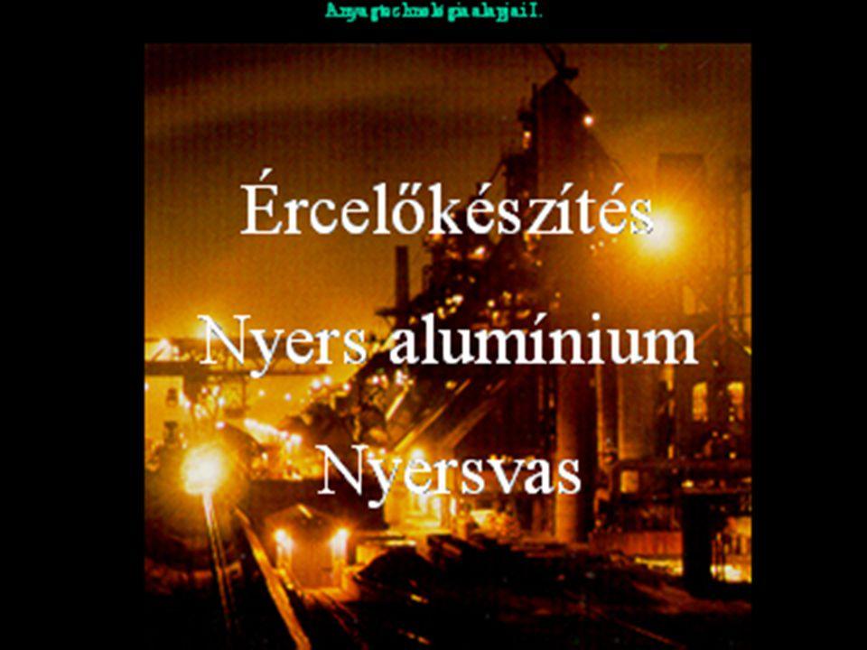 Anyagtechnológia alapjai I. Ércelőkészítés Nyers alumínium Nyersvas