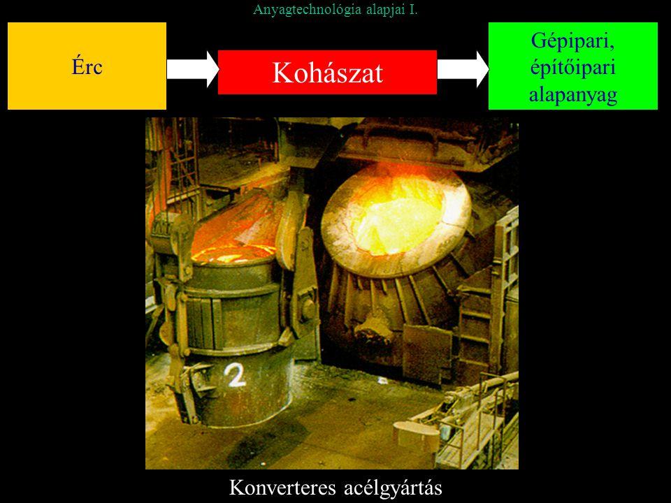 Anyagtechnológia alapjai I. Kohászat Érc Gépipari, építőipari alapanyag Fóliahengerlés