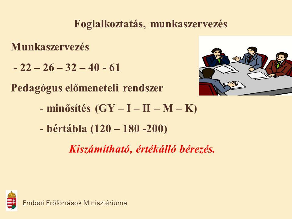 Foglalkoztatás, munkaszervezés Munkaszervezés - 22 – 26 – 32 – 40 - 61 Pedagógus előmeneteli rendszer - minősítés (GY – I – II – M – K) - bértábla (12