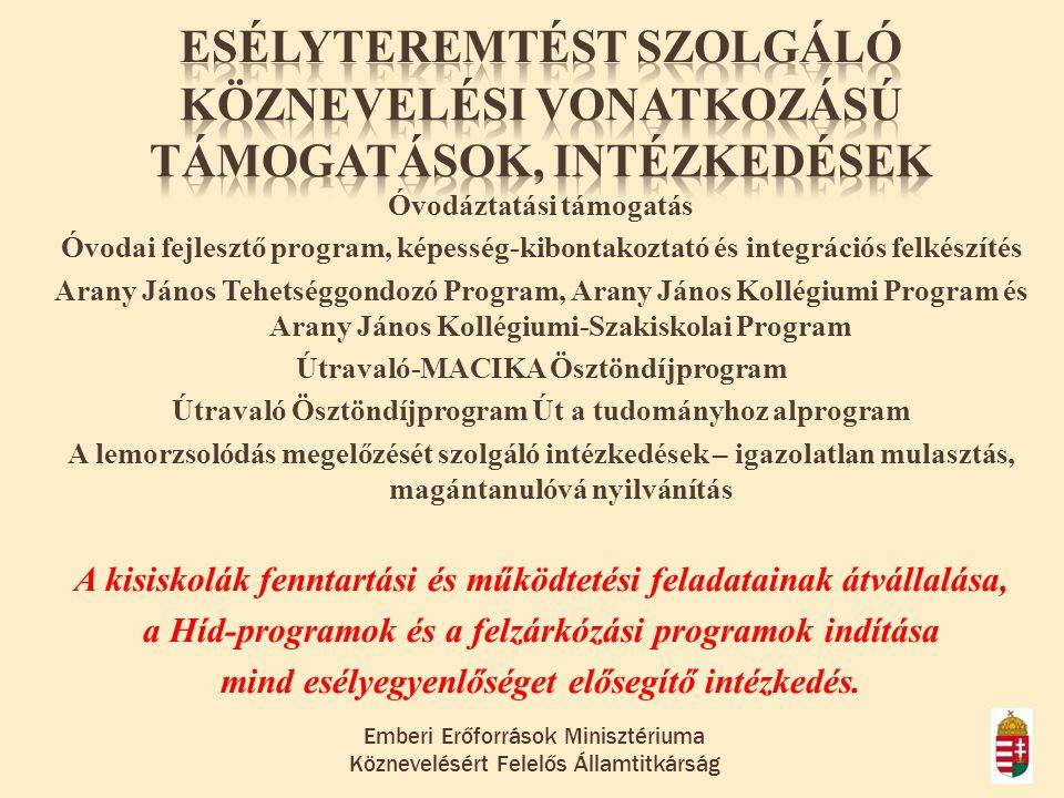 Emberi Erőforrások Minisztériuma Köznevelésért Felelős Államtitkárság Óvodáztatási támogatás Óvodai fejlesztő program, képesség-kibontakoztató és inte