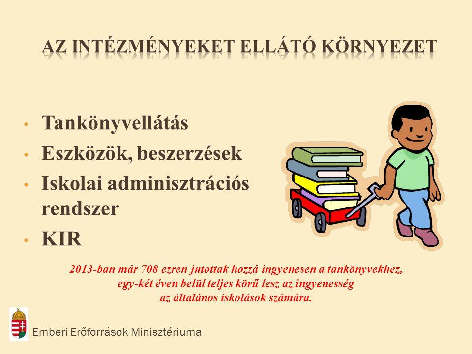 Emberi Erőforrások Minisztériuma Tankönyvellátás Eszközök, beszerzések Iskolai adminisztrációs rendszer KIR 2013-ban már 708 ezren jutottak hozzá ingy