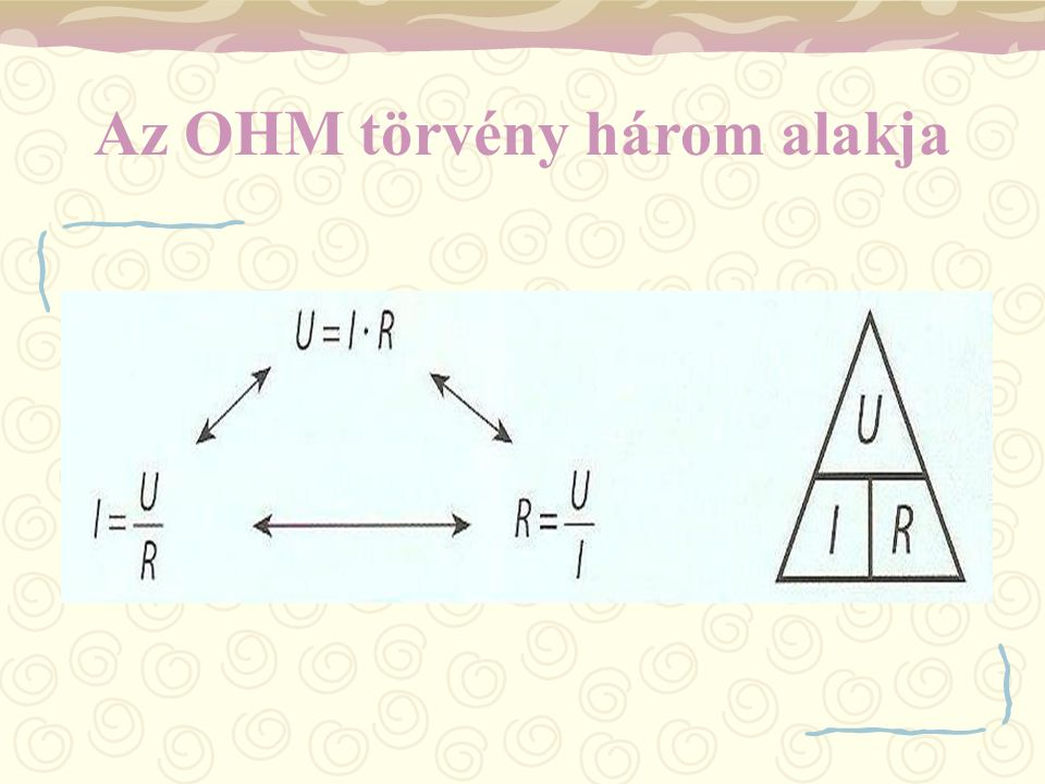 Az OHM törvény három alakja