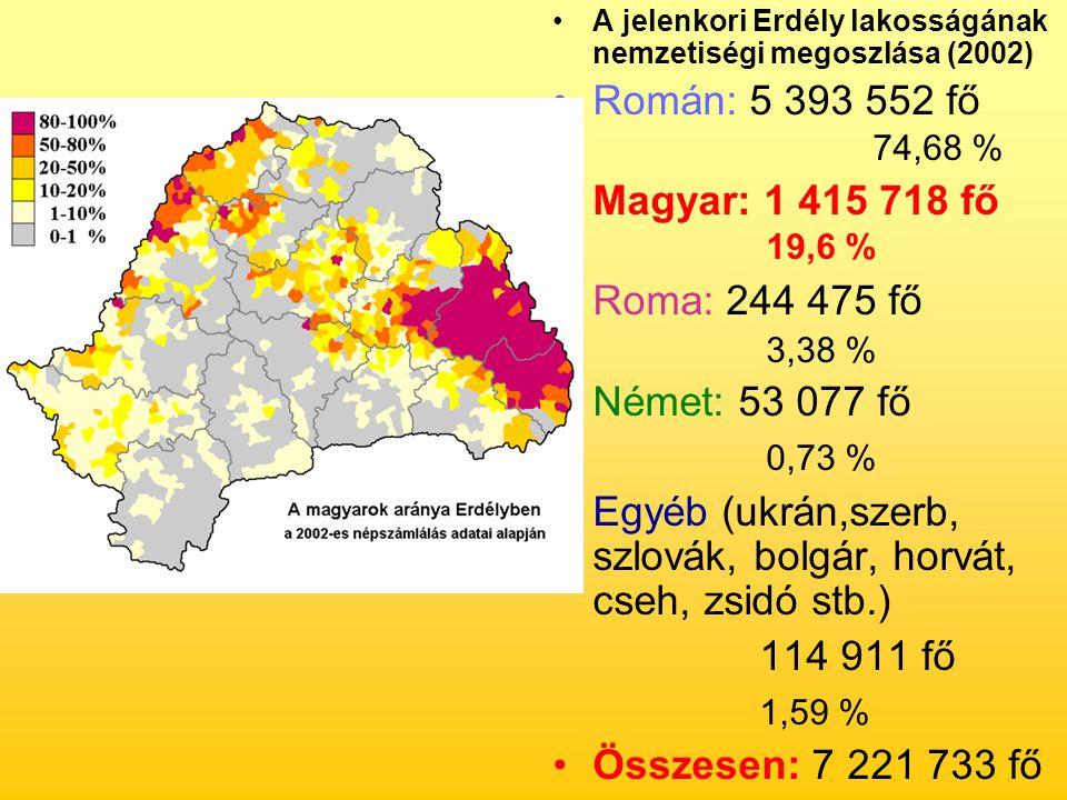 A jelenkori Erdély lakosságának nemzetiségi megoszlása (2002) Román: 5 393 552 fő 74,68 % Magyar: 1 415 718 fő 19,6 % Roma: 244 475 fő 3,38 % Német: 5
