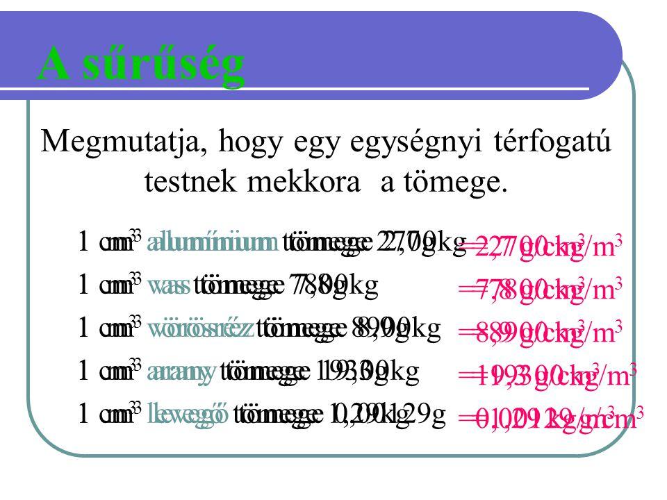 1 cm 3 alumínium tömege 2,7g 1 cm 3 vas tömege 7,8g 1 cm 3 vörösréz tömege 8,9g 1 cm 3 arany tömege 19,3g 1 cm 3 levegő tömege 0,00129g A sűrűség Megm