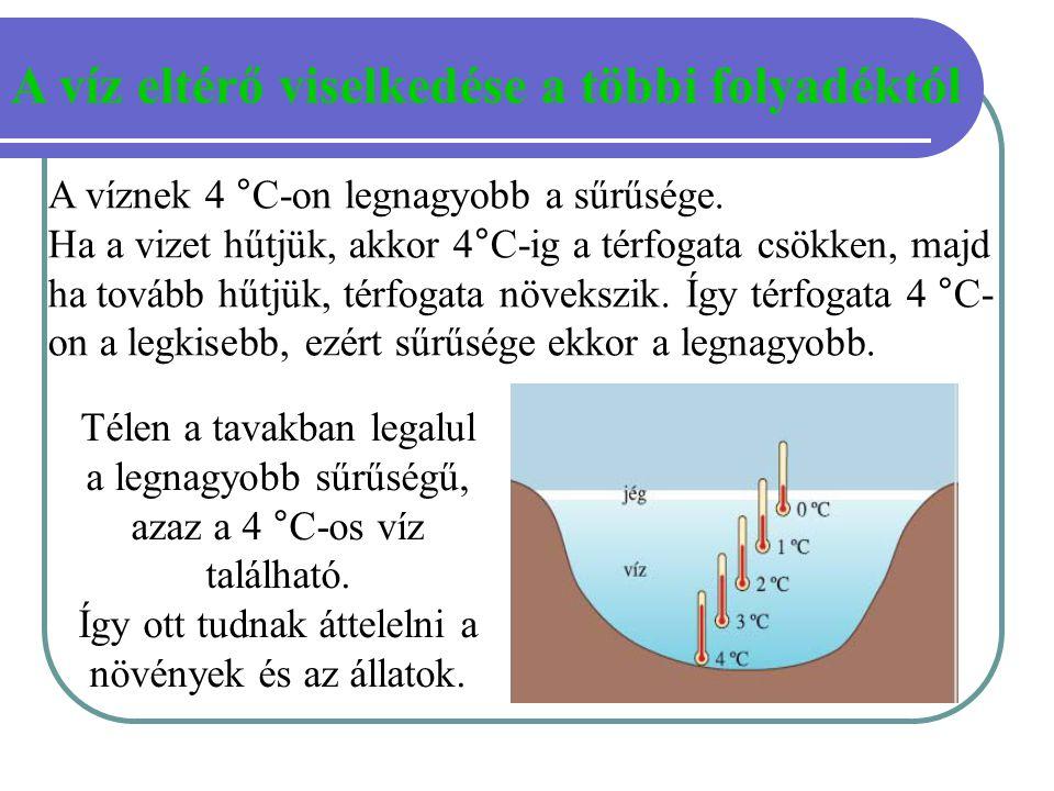 A víznek 4 °C-on legnagyobb a sűrűsége. Ha a vizet hűtjük, akkor 4°C-ig a térfogata csökken, majd ha tovább hűtjük, térfogata növekszik. Így térfogata