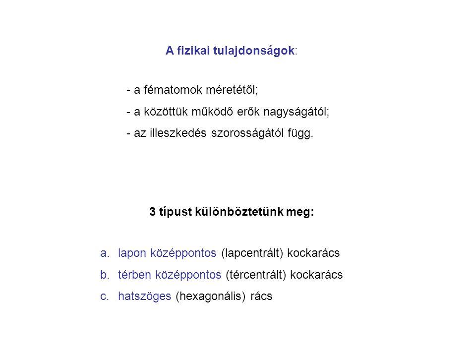 A fizikai tulajdonságok: 3 típust különböztetünk meg: a.lapon középpontos (lapcentrált) kockarács b.térben középpontos (tércentrált) kockarács c.hatsz