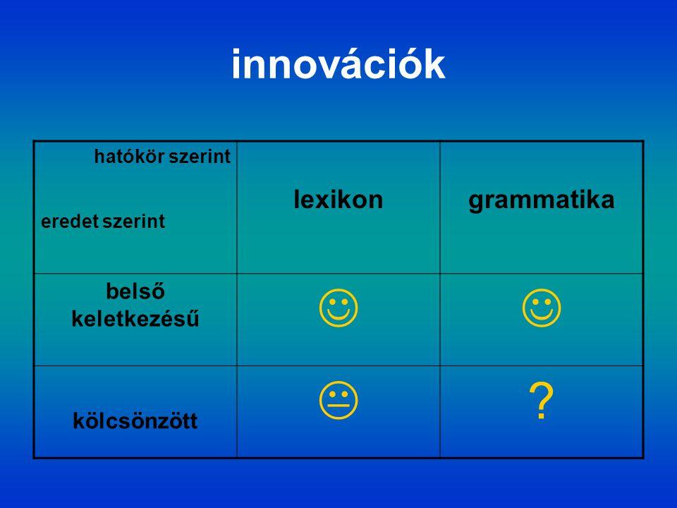 innovációk hatókör szerint eredet szerint lexikongrammatika belső keletkezésű kölcsönzött  ?