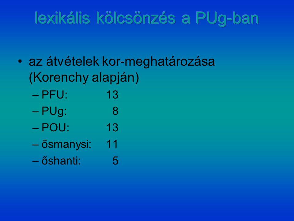 az átvételek kor-meghatározása (Korenchy alapján) –PFU:13 –PUg: 8 –POU:13 –ősmanysi:11 –őshanti: 5