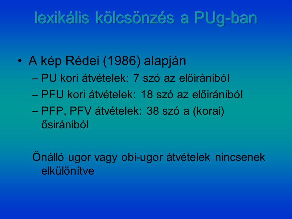 A kép Rédei (1986) alapján –PU kori átvételek: 7 szó az előirániból –PFU kori átvételek: 18 szó az előirániból –PFP, PFV átvételek: 38 szó a (korai) ősirániból Önálló ugor vagy obi-ugor átvételek nincsenek elkülönítve