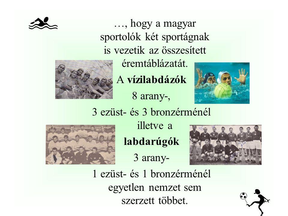 …, hogy összesen öt olyan magyar sportember is van, akik öt vagy több bajnoki címet szereztek az olimpiákon: Gerevich Aladár kardvívás 7 arany- 1 ezüst- és 2 bronzérem Kovács Pál kardvívás 6 arany- és 1 bronzérem Káráti Rudolf kardvívás 6 aranyérem Keleti Ágnes torna 5 arany-, 3 ezüst- és 2 bronzérem Egerszegi Krisztina úszás 5 arany-, 1 ezüst- és 1 bronzérem