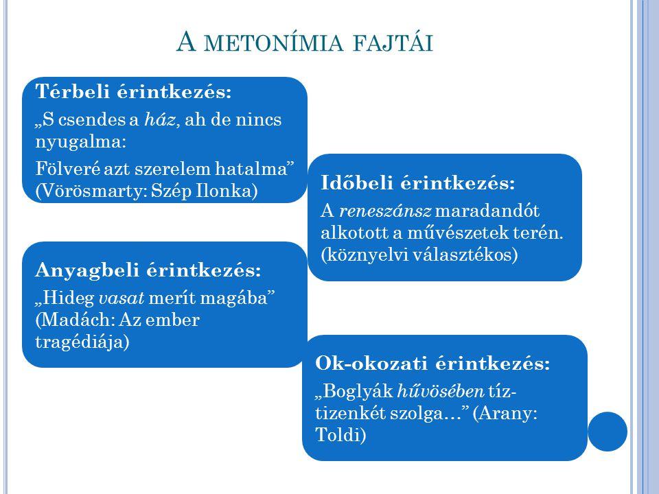 SZÓKÉPMETAFORA Metaforából származó szóképek MEGSZEMÉ- LYESÍTÉS ALLEGÓRIASZIMBÓLUMSZINESZTÉZIA METONÍMIA SZINEKDOCHÉ