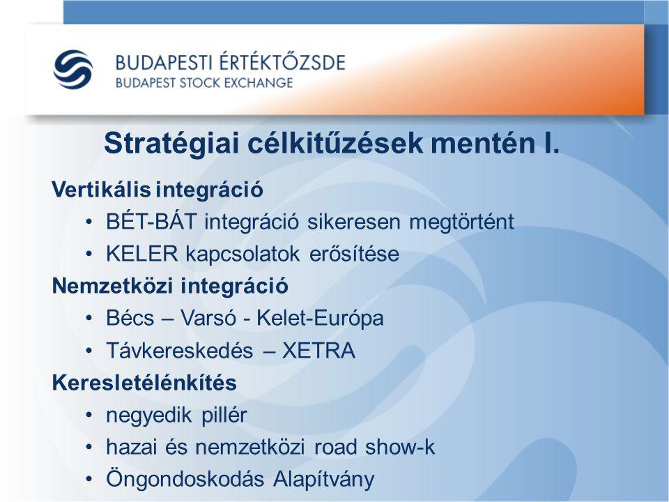 Vertikális integráció BÉT-BÁT integráció sikeresen megtörtént KELER kapcsolatok erősítése Nemzetközi integráció Bécs – Varsó - Kelet-Európa Távkereskedés – XETRA Keresletélénkítés negyedik pillér hazai és nemzetközi road show-k Öngondoskodás Alapítvány Stratégiai célkitűzések mentén I.