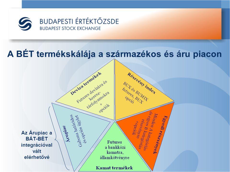 A BÉT termékskálája a származékos és áru piacon Az Árupiac a BÁT-BÉT integrációval vált elérhetővé