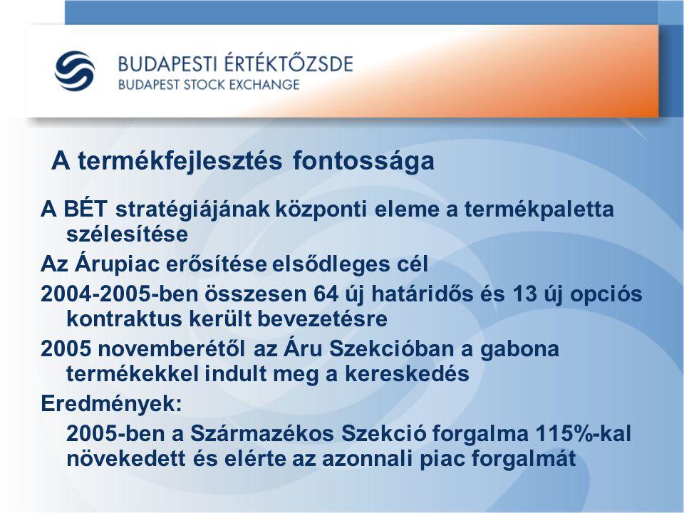 A termékfejlesztés fontossága A BÉT stratégiájának központi eleme a termékpaletta szélesítése Az Árupiac erősítése elsődleges cél 2004-2005-ben összesen 64 új határidős és 13 új opciós kontraktus került bevezetésre 2005 novemberétől az Áru Szekcióban a gabona termékekkel indult meg a kereskedés Eredmények: 2005-ben a Származékos Szekció forgalma 115%-kal növekedett és elérte az azonnali piac forgalmát