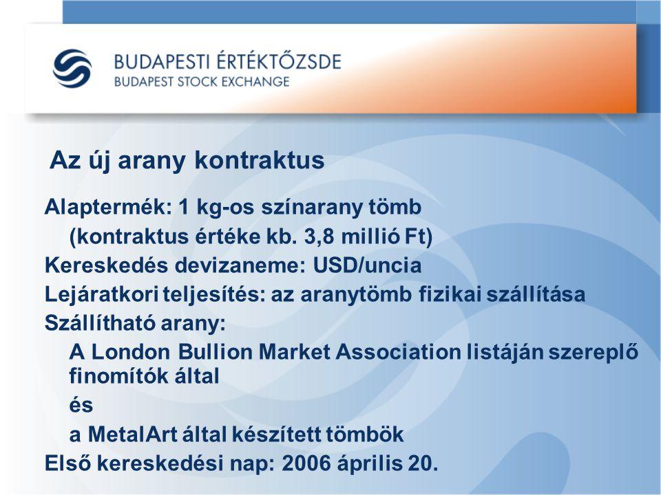 Az új arany kontraktus Alaptermék: 1 kg-os színarany tömb (kontraktus értéke kb. 3,8 millió Ft) Kereskedés devizaneme: USD/uncia Lejáratkori teljesíté