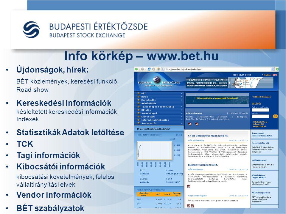 Info körkép – www.bet.hu Újdonságok, hírek: BÉT közlemények, keresési funkció, Road-show Kereskedési információk késleltetett kereskedési információk, Indexek Statisztikák Adatok letöltése TCK Tagi információk Kibocsátói információk kibocsátási követelmények, felelős vállaltirányítási elvek Vendor információk BÉT szabályzatok