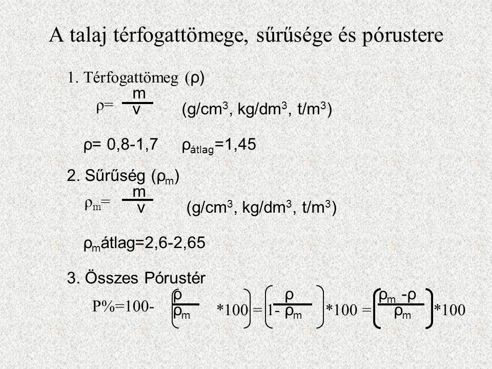 A talaj térfogattömege, sűrűsége és pórustere 1. Térfogattömeg ( ρ) m v(g/cm 3, kg/dm 3, t/m 3 ) ρ= 0,8-1,7 ρ átlag =1,45 2. Sűrűség (ρ m ) m v (g/cm