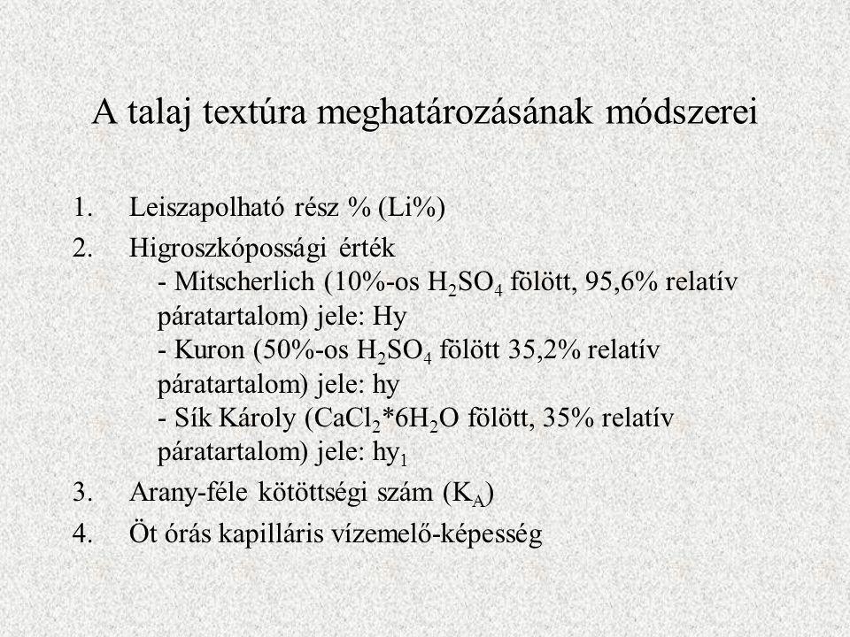 A talaj textúra meghatározásának módszerei 1.Leiszapolható rész % (Li%) 2.Higroszkópossági érték - Mitscherlich (10%-os H 2 SO 4 fölött, 95,6% relatív