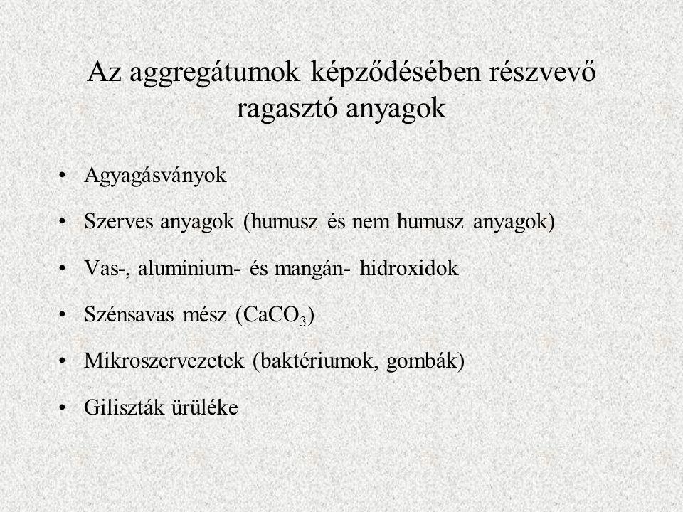Az aggregátumok képződésében részvevő ragasztó anyagok Agyagásványok Szerves anyagok (humusz és nem humusz anyagok) Vas-, alumínium- és mangán- hidrox
