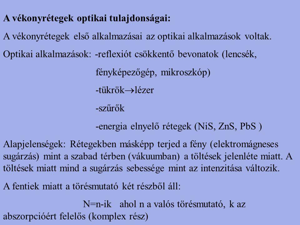 A vékonyrétegek optikai tulajdonságai: A vékonyrétegek első alkalmazásai az optikai alkalmazások voltak. Optikai alkalmazások: -reflexiót csökkentő be