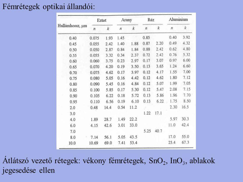 Fémrétegek optikai állandói: Átlátszó vezető rétegek: vékony fémrétegek, SnO 2, InO 3, ablakok jegesedése ellen