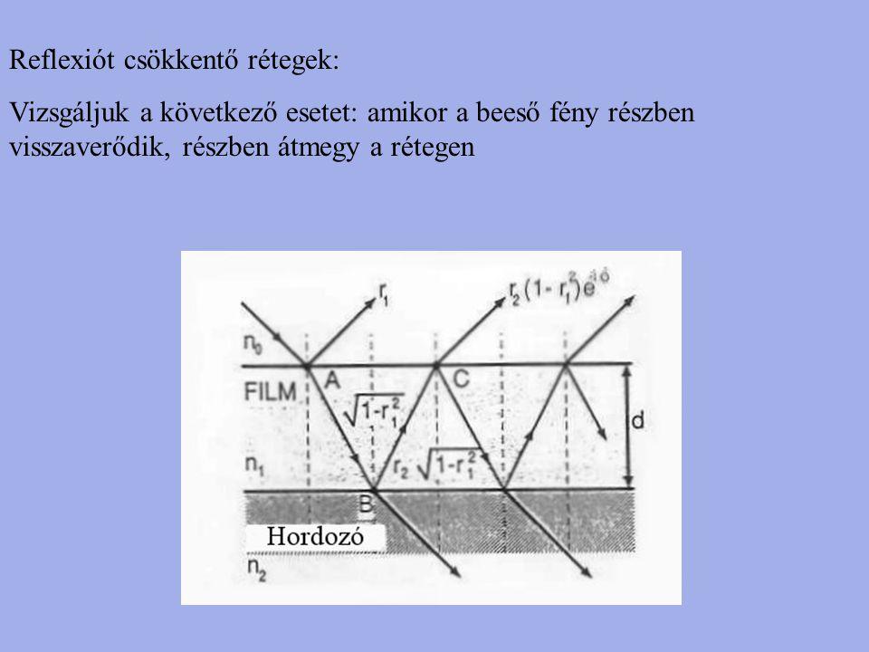 Reflexiót csökkentő rétegek: Vizsgáljuk a következő esetet: amikor a beeső fény részben visszaverődik, részben átmegy a rétegen