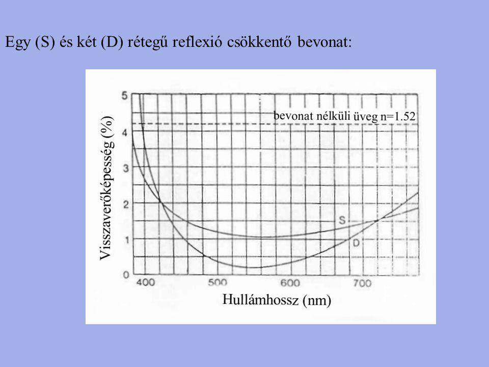 Egy (S) és két (D) rétegű reflexió csökkentő bevonat: