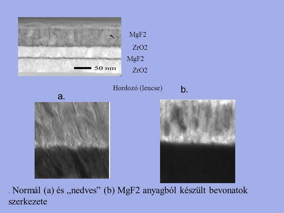 """. Normál (a) és """"nedves"""" (b) MgF2 anyagból készült bevonatok szerkezete a. b. MgF2 ZrO2 MgF2 ZrO2 Hordozó (lencse)"""