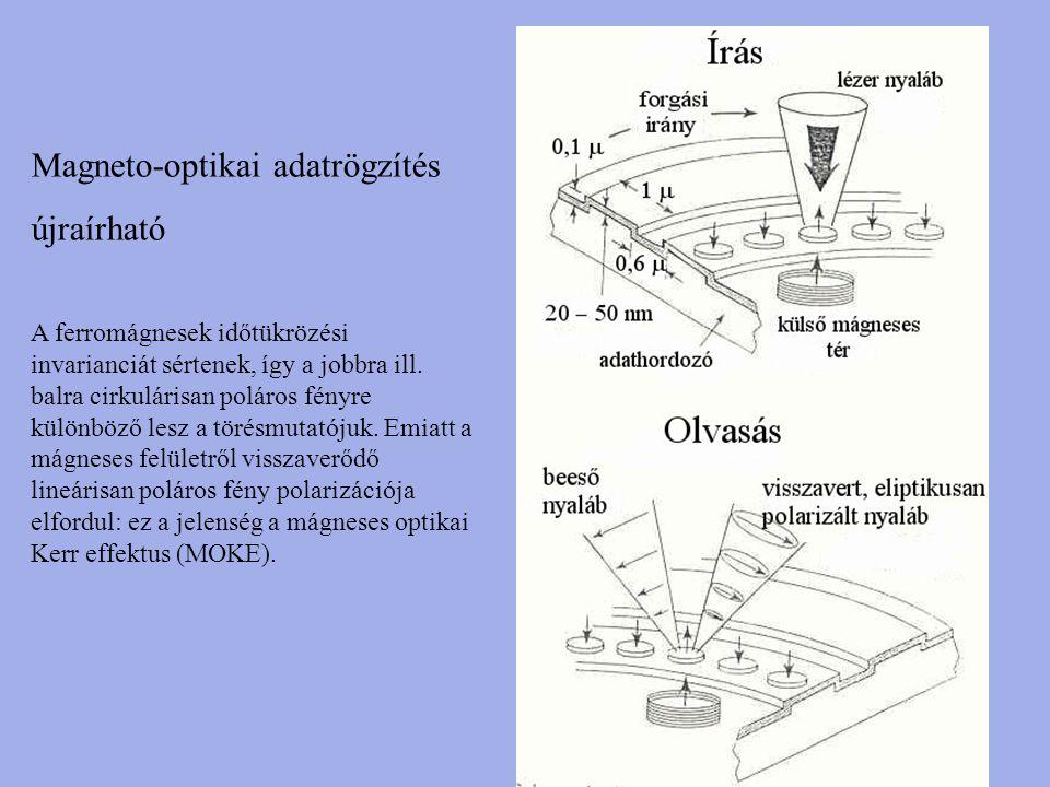 Magneto-optikai adatrögzítés újraírható A ferromágnesek időtükrözési invarianciát sértenek, így a jobbra ill. balra cirkulárisan poláros fényre különb