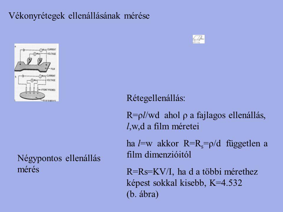 Vékonyrétegek ellenállásának mérése Rétegellenállás: R=ρl/wd ahol ρ a fajlagos ellenállás, l,w,d a film méretei ha l=w akkor R=R s =ρ/d független a fi