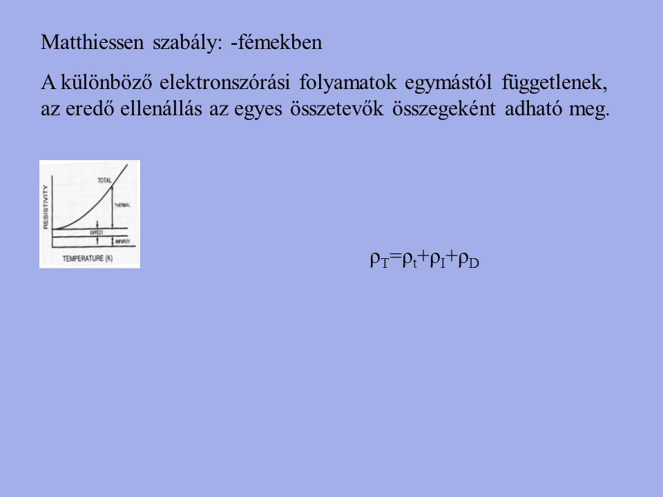 Matthiessen szabály: -fémekben A különböző elektronszórási folyamatok egymástól függetlenek, az eredő ellenállás az egyes összetevők összegeként adhat