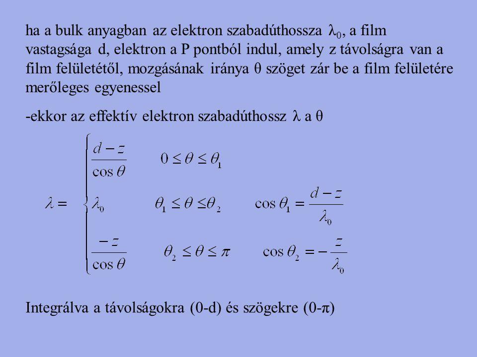 ha a bulk anyagban az elektron szabadúthossza λ 0, a film vastagsága d, elektron a P pontból indul, amely z távolságra van a film felületétől, mozgásá
