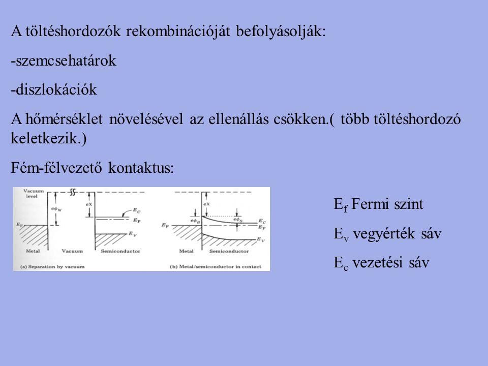 A töltéshordozók rekombinációját befolyásolják: -szemcsehatárok -diszlokációk A hőmérséklet növelésével az ellenállás csökken.( több töltéshordozó kel