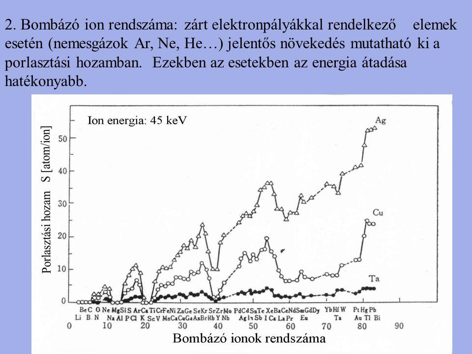 2. Bombázó ion rendszáma: zárt elektronpályákkal rendelkező elemek esetén (nemesgázok Ar, Ne, He…) jelentős növekedés mutatható ki a porlasztási hozam