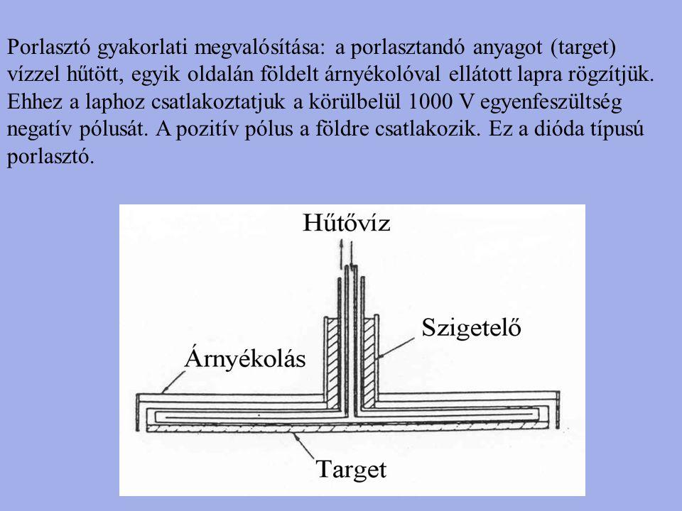 Porlasztó gyakorlati megvalósítása: a porlasztandó anyagot (target) vízzel hűtött, egyik oldalán földelt árnyékolóval ellátott lapra rögzítjük. Ehhez