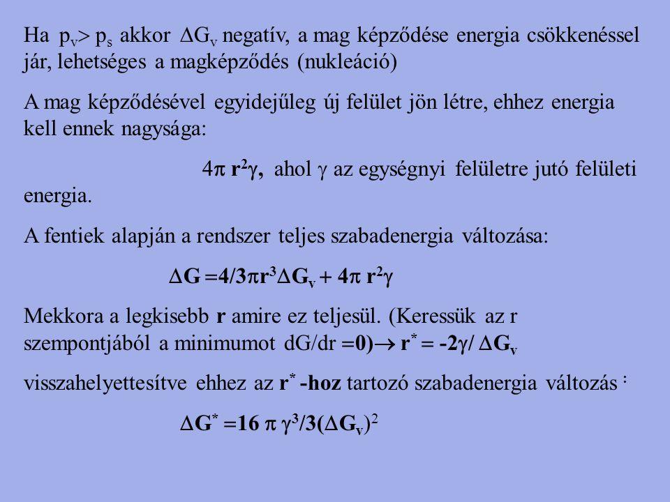 Ha p v  p s akkor  G v negatív, a mag képződése energia csökkenéssel jár, lehetséges a magképződés (nukleáció) A mag képződésével egyidejűleg új fel